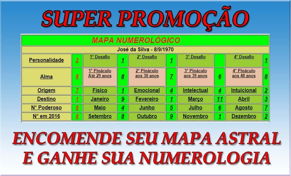 Peça sua Numerologia